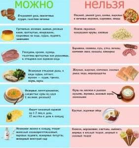 список продуктов диета №5