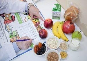 лечение пищевой аллергии у взрослых
