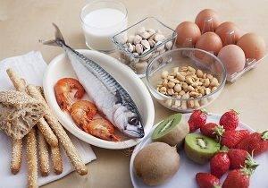 пищевая аллергия у взрослых симптомы