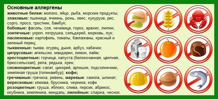 Аллергия на продукты у грудничка фото