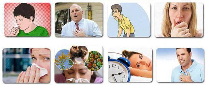 аллергическая астма симптомы