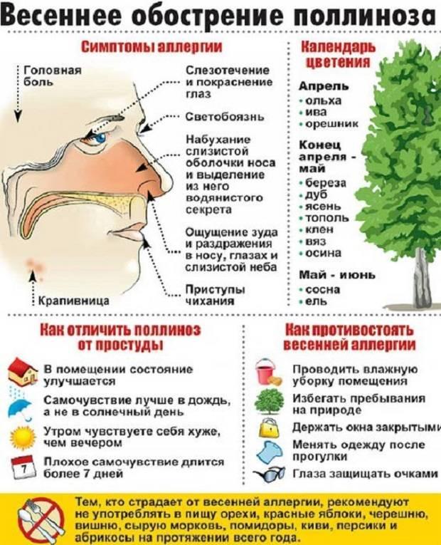Весеннее обострение поллиноза