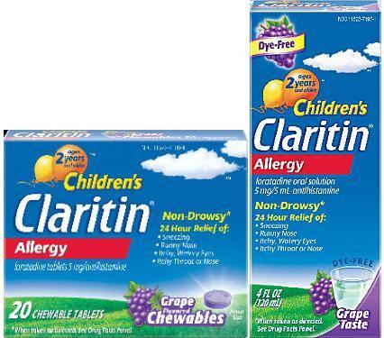 аллергия на коже красные пятна