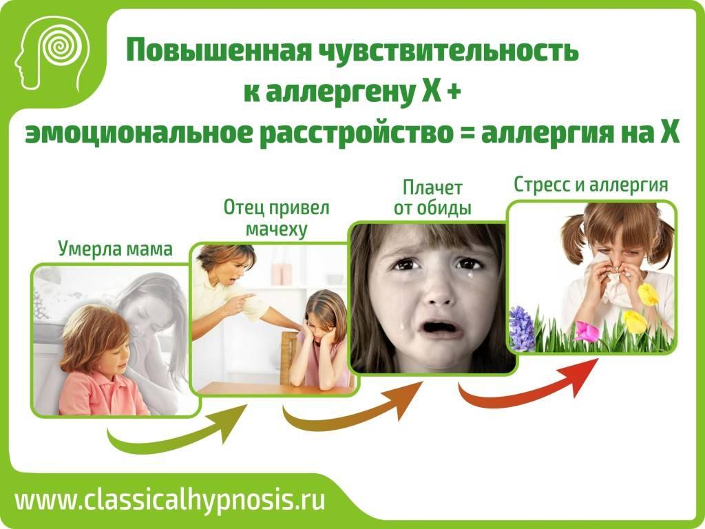 Психосоматика. Аллергия.