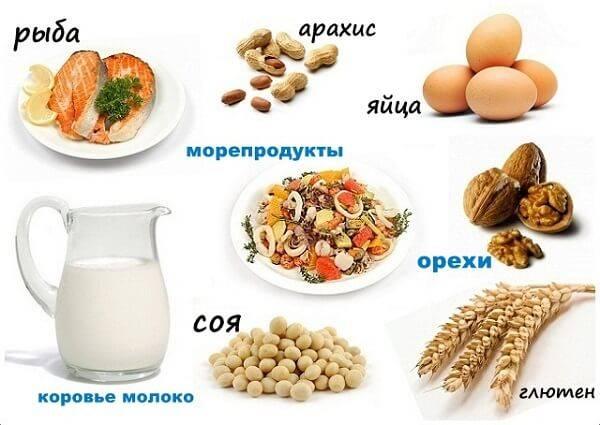 Продукты которые вызывают аллергию