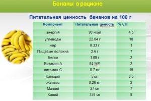 Полезные вещества в бананах