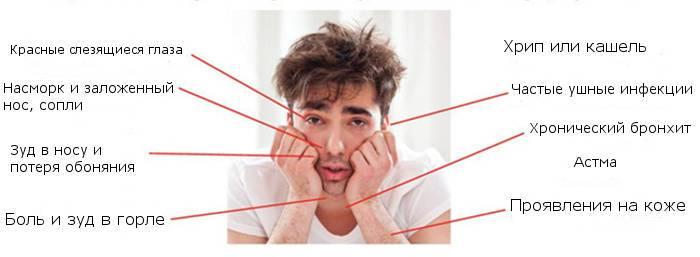 Симптомы аллергии на злаковые